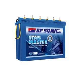 SF Sonic Stan Master 48 Month Warranty