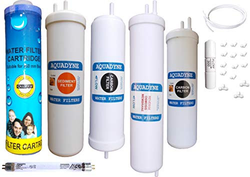 Aquadyne RO Service Filter Kit for Luminous Livpure Touch 2000 Only