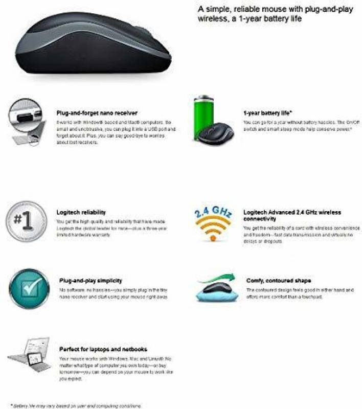 Logitech Wireless Mouse - B175